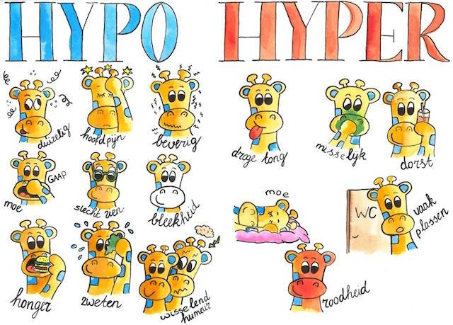 diabetes type 1 symptomen kind